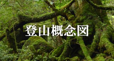 屋久島登山概念図